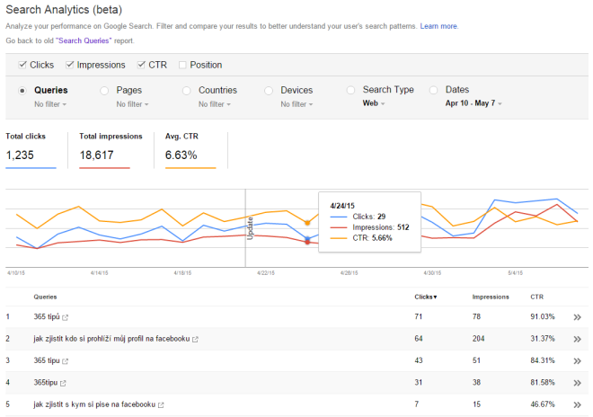 gwt-search-analytics-365tipu