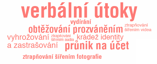 kybersikana-wordcloud