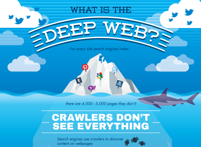 x-What-is-the-Deep-Web1.png