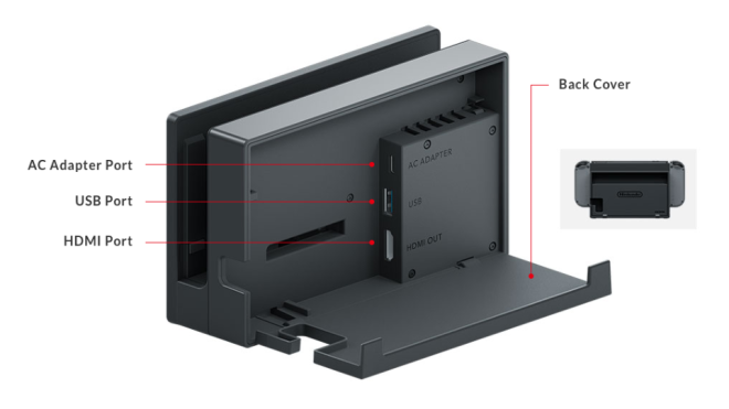 nintendo_switch_dock_back.png