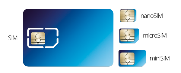 O2-CZ-sim_card_history_evolution_copy_v2.png