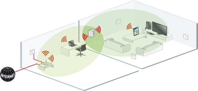 devolo-WiFi-Repeater-scenario_devices-xl-3271.jpg