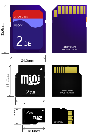 2018-04-04 07_15_27-Types of Secure Digital cards.png