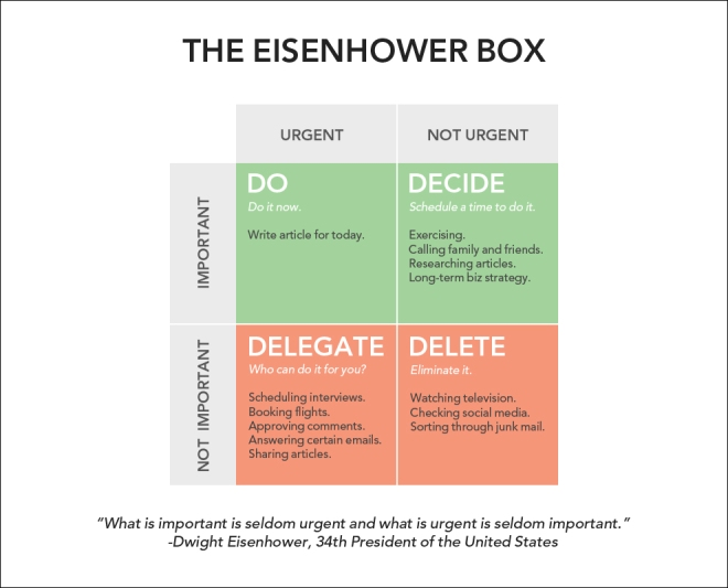 eisenhower-box (1).jpg