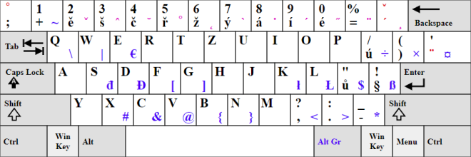 2019-02-21 06_55_40-https___upload.wikimedia.org_wikipedia_commons_9_98_Windows_Czech_keyboard_layou.png