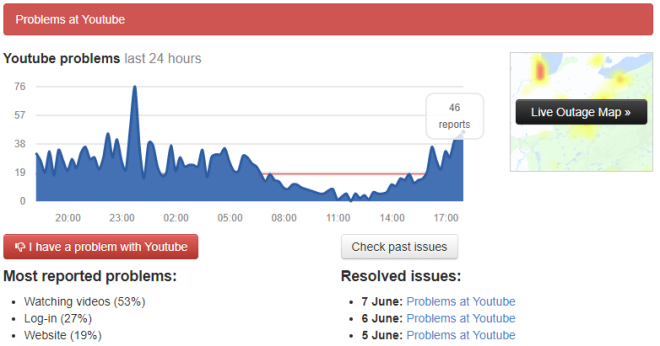 2019-06-08 18_14_49-Youtube down or app not working_ Current status and problems for the UK _ Downde.png
