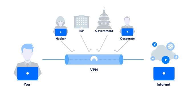 pixabay-vpn-for-home-security-vpn-for-android-4079772-vpn-for-home-security-4079772_960_720.jpg